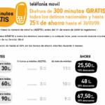 Jazztel Móvil 300 minutos y 100 megas de Internet móvil gratis