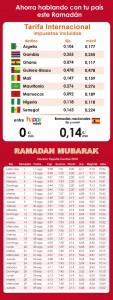 Happy Móvil y su tabla para el ramadán