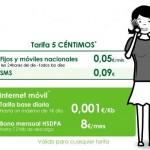 Cable Móvil se pasa a la tarifa de 5 céntimos/minuto