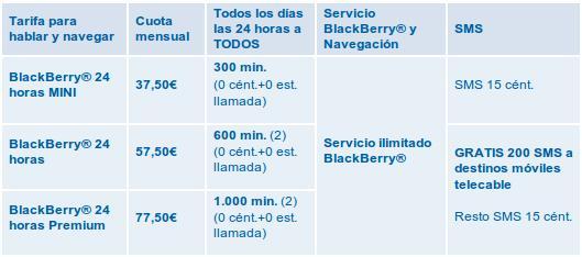 TeleCable tarifas en cualquier momento