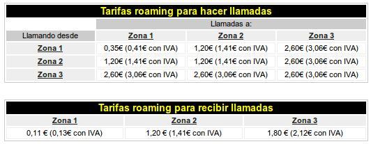 MÁSmovil y sus tarifas de roaming o llamadas en el extranjero