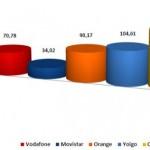 Ranking OMV-s: La alegría de las OMV va por barrios