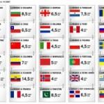 Las llamadas IP de Yoigo llegan a 40 países