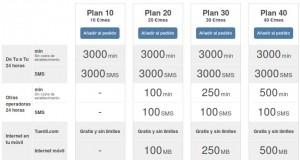 Planes de pago mensual de TU