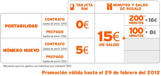 Tabla promoción de llamadas
