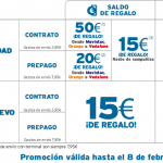 Hasta 50 euros en llamadas al hacerse de Simyo