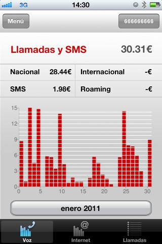 Pepephone aplicación para iOS