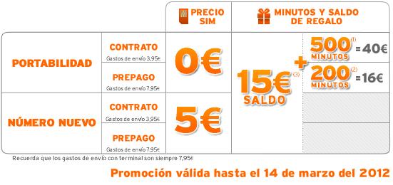 Tabla de 500 minutos y 15 euros promo Simyo OMV