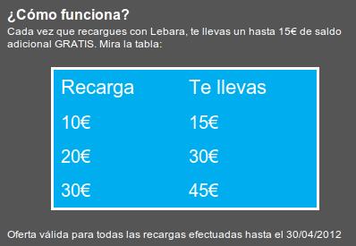 Recargas extra gratis con Lebara Móvil abril del 2012