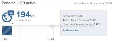 Bono de datos consumido en el área de cliente de Tuenti Móvil