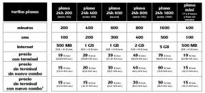 Nuevas tarifas combinadas de mobilR