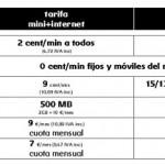 móbilR mejorará sus tarifas combinadas a partir del próximo 1 de octubre