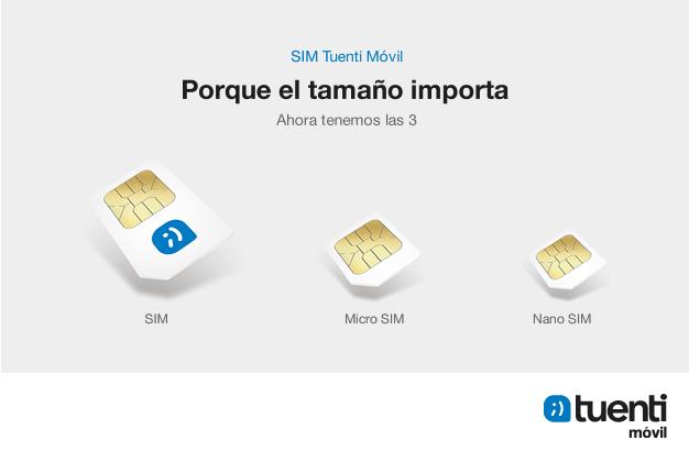 Tarjetas nanoSIM, microSIM y SIM normal de Tuenti Móvil