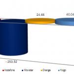 Informe CMT Septiembre 2012: Las OMVs vuelven a crecerse a pesar o gracias a la crisis