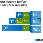 Tuenti Móvil cuadra sus tarifas con un bono de 1 Giga y 50 minutos de llamadas por 9 euros/mes