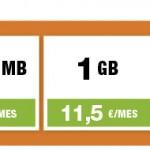 Hits Mobile mejora los precios de sus bonos de datos