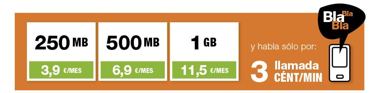 Hits Mobile mejora sus bonos de datos