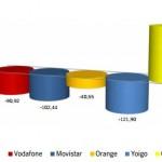 Informe CMT: Las OMV barrieron de nuevo en Junio del 2013