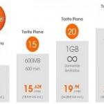 Euskaltel ofrece novedades en su tarifa Libre 15
