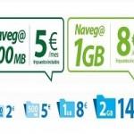 Digi Mobil estrena nuevos bonos de datos para prepago