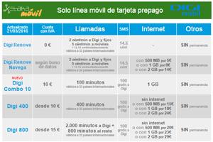 Digi Mobil presenta nueva tarifa estrella de prepago