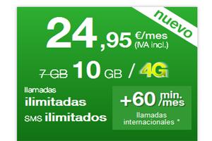 Vuelve la tarifa 24,95€ con 10GB de Amena hasta el 31 de marzo