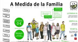 Imagen de la familia Piticlín de XL Móvil