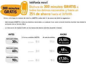 Jazztel promoción bono de 300 minutos gratis